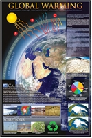 Global Warming Laminated Poster