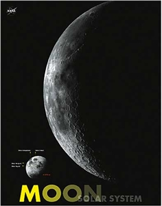 Solar System - Crescent Moon Poster