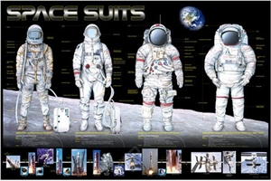 Space Suits Poster