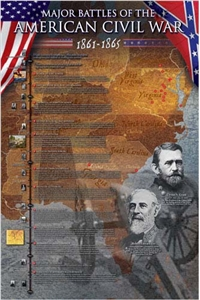 Major Battles of the American Civil War Poster