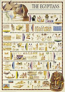 Egyptians Poster Laminated