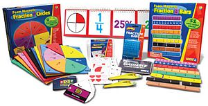 Everything You Need To Teach Fractions