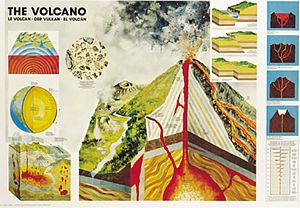 The Volcano Poster-Rolled and Sleeved