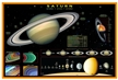 Planet Saturn Space Poster