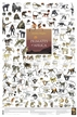 Primates of Africa Poster - Laminated