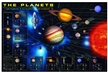 The Planets Poster - Laminated
