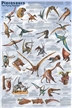Pterasaurs Deluxe Poster Non-Laminated