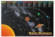 Solar System Placemat, placemats, kid placemats, kids placemats, space placemat, solar system placem