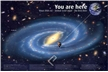 Universe: You are Here