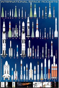 International Space Rockets Poster