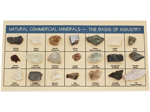 Natural Commercial Minerals- The Basis of Industry Collection