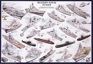 Modern Naval Power Poster