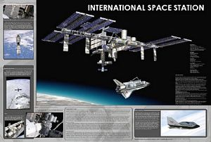 International Space Station Poster (Laminated)