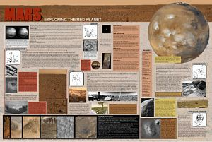 Mars Exploration Poster (Laminated)