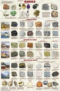 Introduction to Rocks Poster (Laminated)