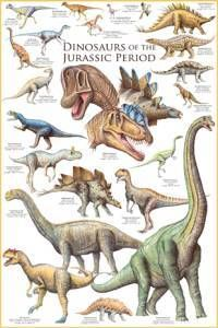 Dinosaurs of the Jurassic Poster- Rolled and Sleeved
