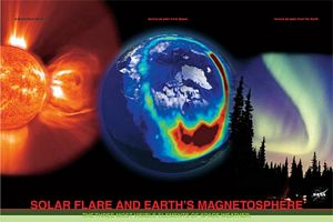 Solar Flare & Earth's Magnetosphere Laminated