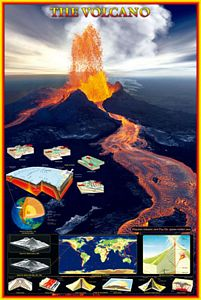 The Volcano Poster Laminated Rolled and Sleeved