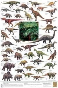 Dinosaurs of the Cretaceous Poster-Laminated Rolled and Sleeved