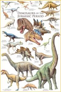 Dinosaurs of the Jurassic Poster-Laminated Rolled and Sleeved