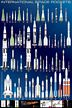 International Space Rockets Poster (Rolled and Sleeved)