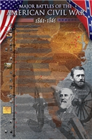American Civil War Laminated Poster